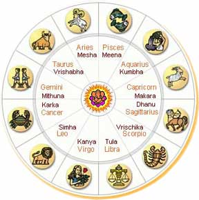 What Medical Astrology Says About Your Zodiac Sign