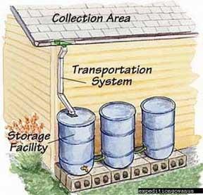 rainwater harvesting papers journals Rooftop rainwater harvesting – a case study doi: 109790/1684-1303077376 wwwiosrjournalsorg.